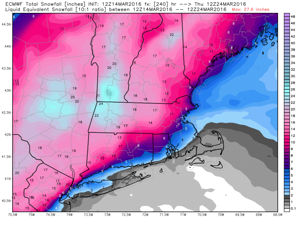 ecmwf_tsnow_boston_41
