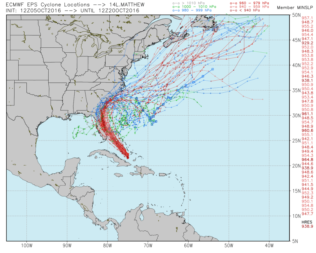eps_cyclones_Matthew.png